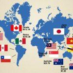 Điều cần biết về thoả thuận TPP