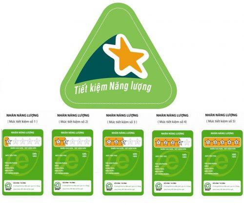 Thủ tục đăng ký dán nhãn năng lượng sản phẩm